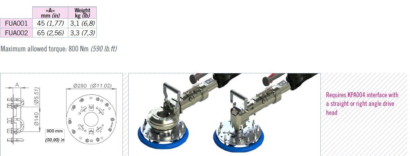 Fixed universal adaptors for portable valve actuators