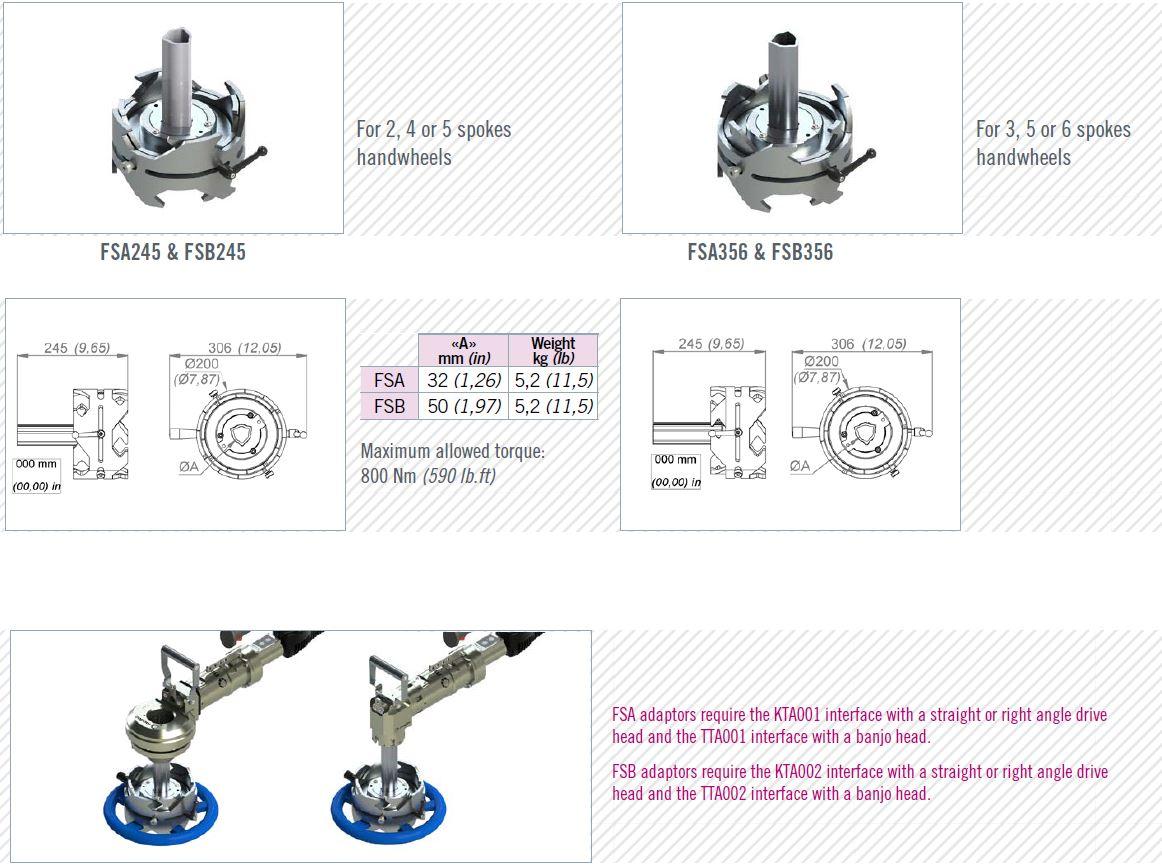 spoke adaptors for flat handwheel