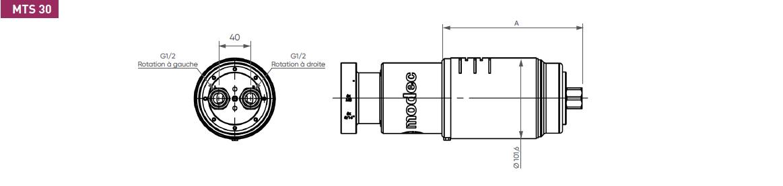 Schéma d'encombrement pour le moteur pneumatique MTS30