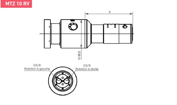 Schéma d'encombrement pour le moteur pneumatique MTZ10RV