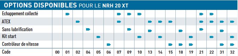 Option disponible pour le moteur pneumatique NRH20XT