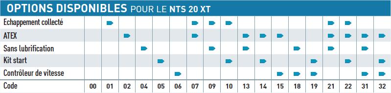 Option disponible pour le moteur pneumatique NTS20XT